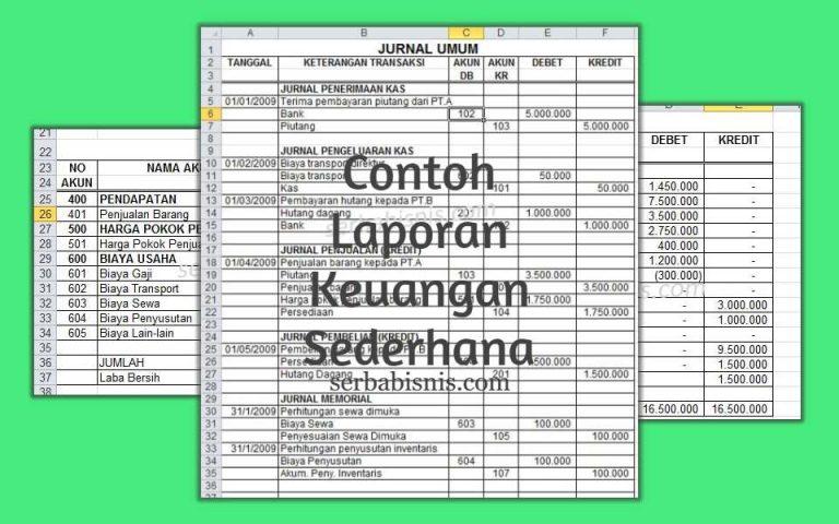 Contoh Laporan Keuangan Sederhana Featured